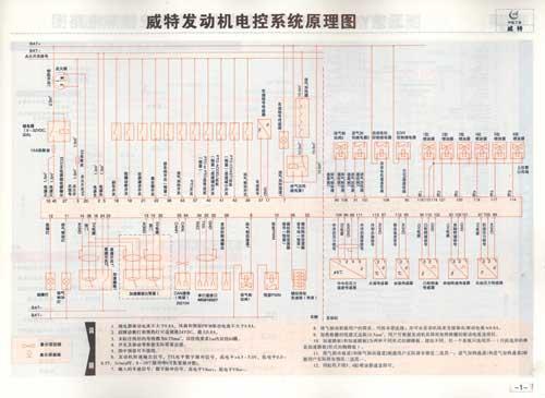 江铃,南京依维柯等柴油发动机电路维修图集