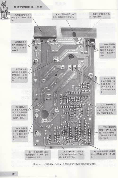 电磁炉故障检修一点通(含dvd光盘1张)-杨成伟