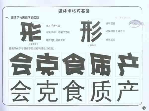 手绘pop硬体字描摹字帖
