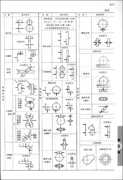《机械制图·精度设