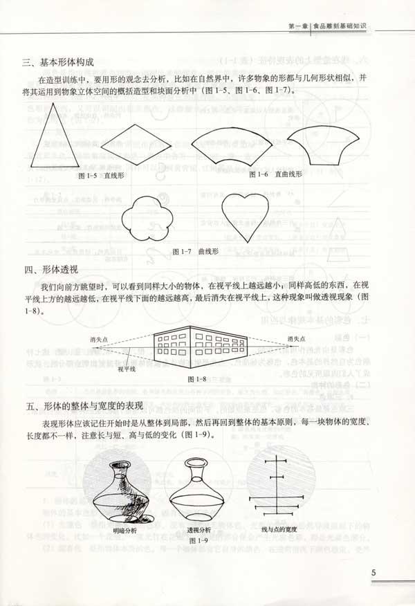 食品雕刻解析与造型设计/餐饮行