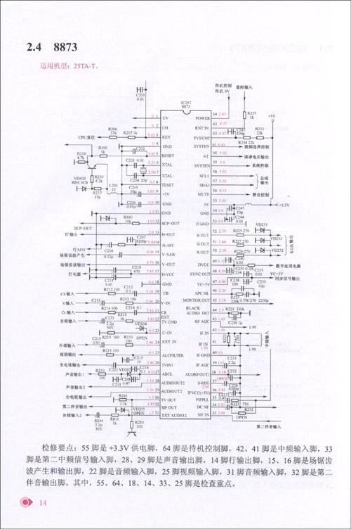 目录      上篇常用集成电路及外围电路  第1章电源电路  1.