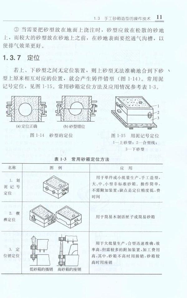 1 手工砂箱造型常用的工具和工艺装备2 1.1.1 造型工具2 1.1.