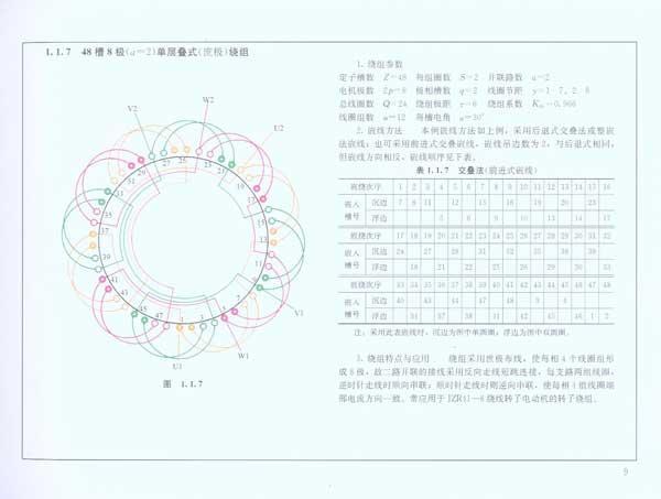 电动机绕组布线接线彩色图集-潘品英-电工技术-文轩