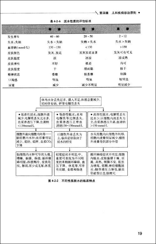 十五类组织结构图表