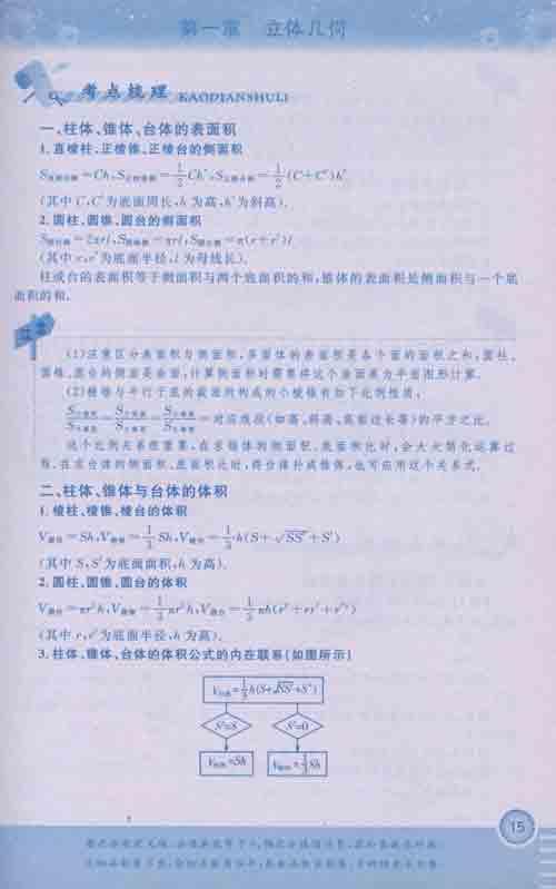 高中数学 立体几何与平面解析几何