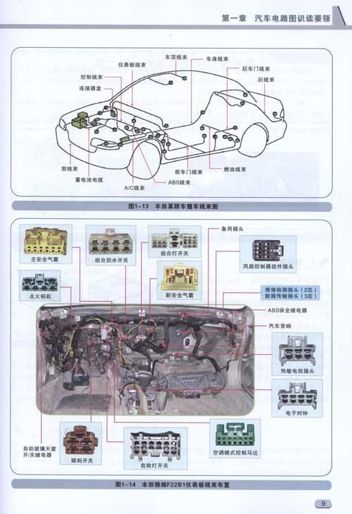 轻松看懂汽车电路图 季杰吴敬静编 汽车与交通运输家居休闲 书籍