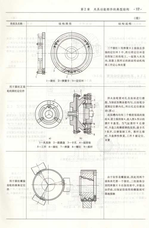 现代夹具设计手册