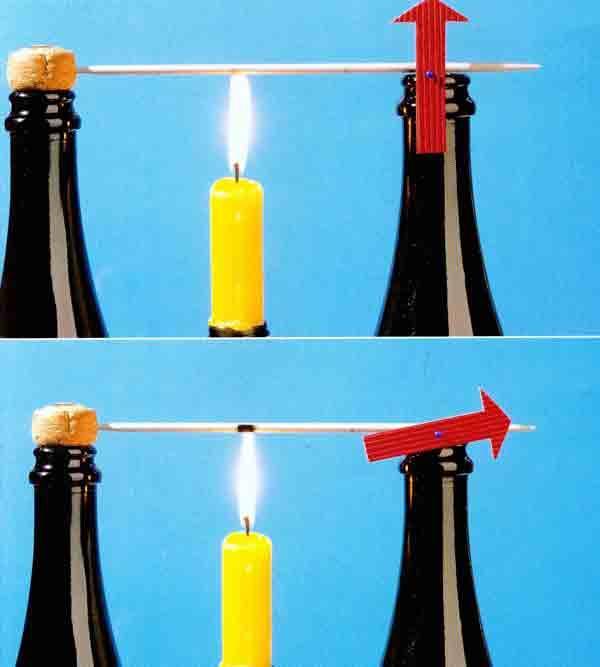 谁有简单易做的科学小发明答:做小鼓嘛~制作方法:(1)取一只空的瓶子