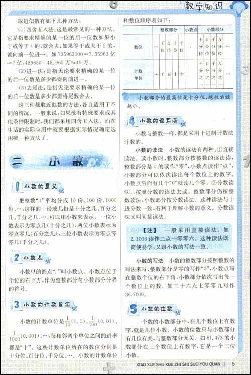 小学数与代数的知识结构图