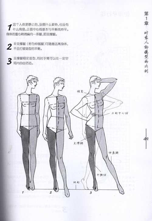 侧脸人体服装手绘图