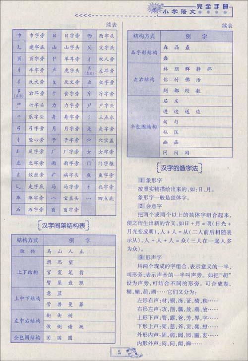 汉字间架结构表